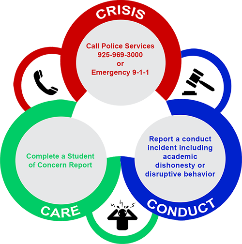 Crisis, Care, Conduct