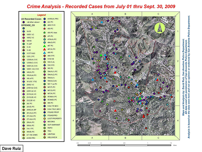 crime analysis