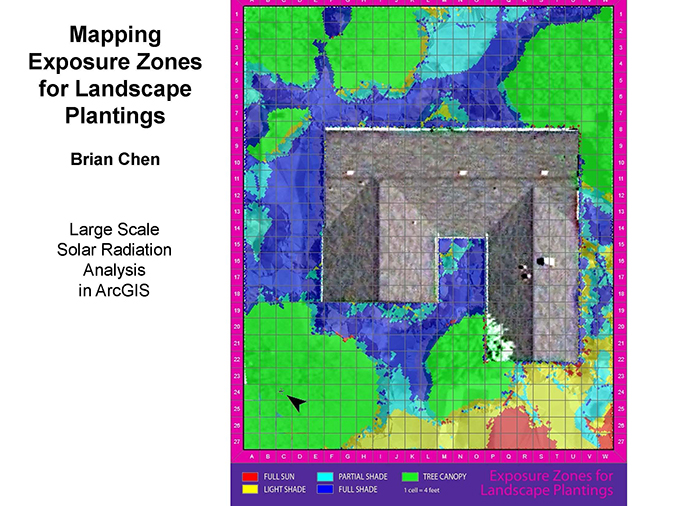 exposure zones for landcape plantings
