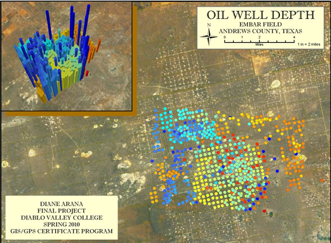 oil well depth