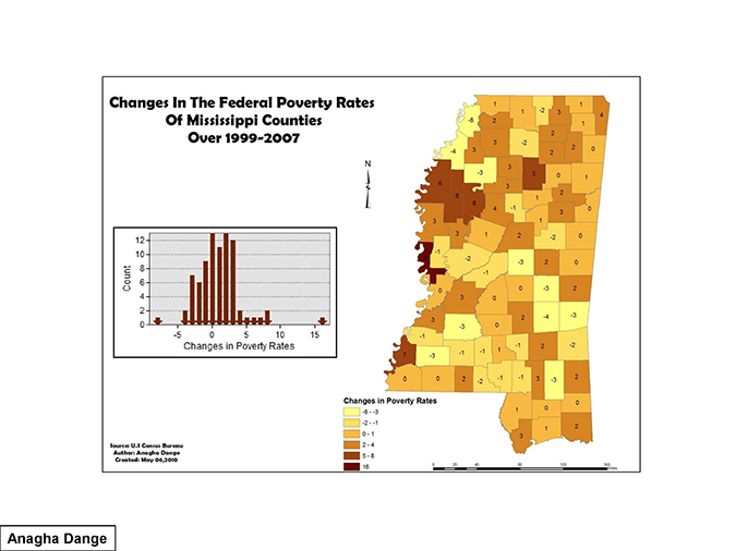 poverty rates Mississippi