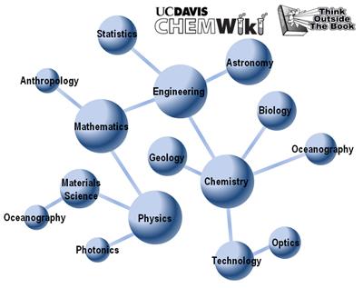 chem wiki